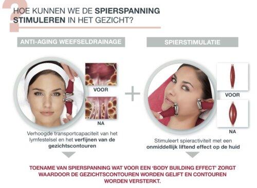 Hydradermie-lift-gezichtsbehandeling